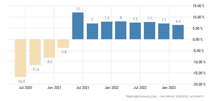 Trading Economics Government Bond Yields