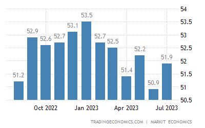 philippines manufacturing pmi 2016