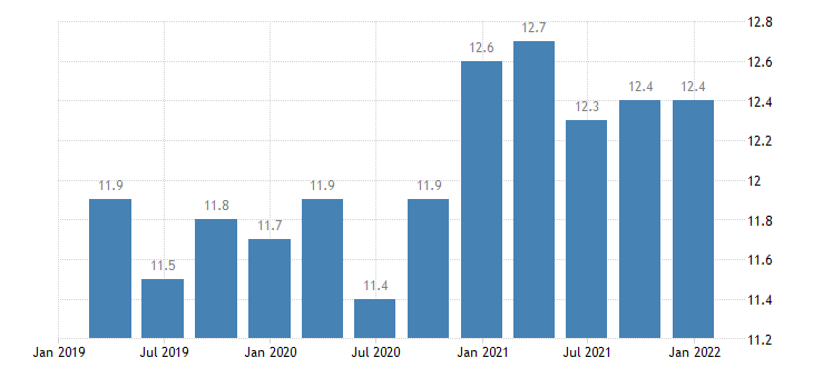 poland direct investment abroad assets positions at the end of period eurostat data