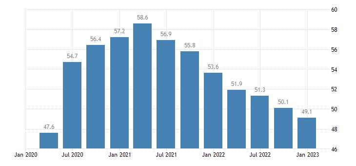poland general gov gross debt eurostat data