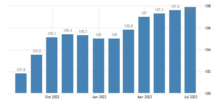 poland harmonised idx of consumer prices hicp cookers eurostat data