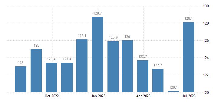 poland harmonised idx of consumer prices hicp fiction books eurostat data