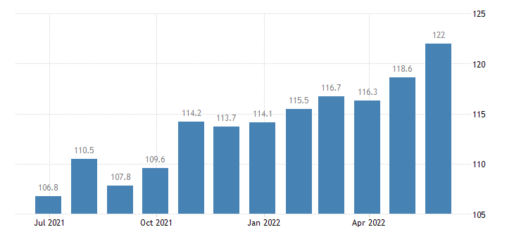 poland harmonised idx of consumer prices hicp furniture furnishings carpets other floor coverings eurostat data