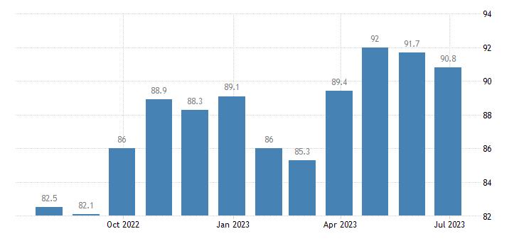 poland harmonised idx of consumer prices hicp garments eurostat data