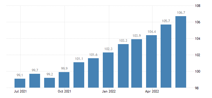 poland harmonised idx of consumer prices hicp non energy industrial goods durables only eurostat data