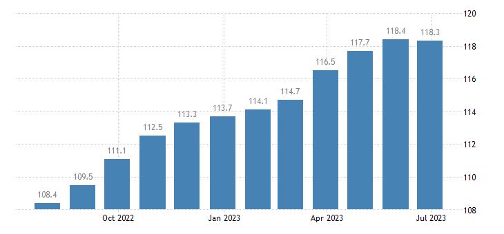 poland harmonised idx of consumer prices hicp non energy industrial goods eurostat data