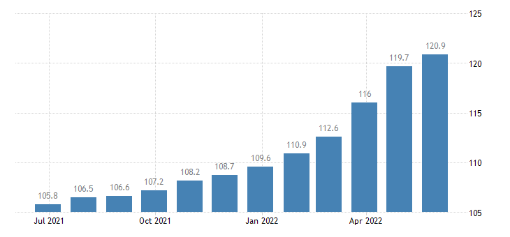 poland harmonised idx of consumer prices hicp other floor coverings eurostat data