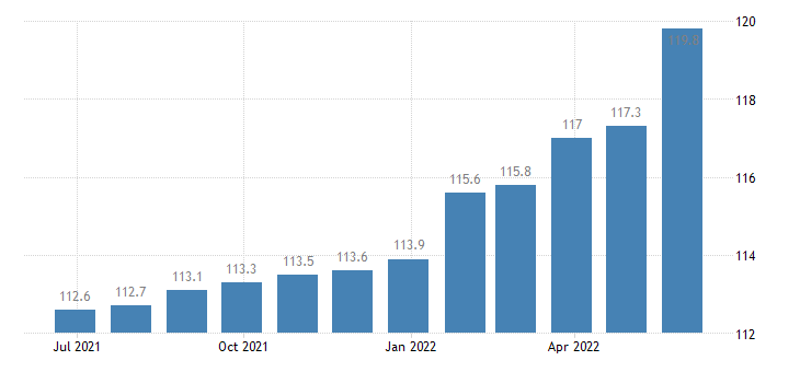 poland harmonised idx of consumer prices hicp other food products n e c eurostat data
