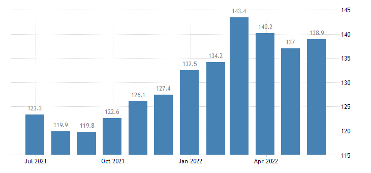 poland harmonised idx of consumer prices hicp plants flowers eurostat data