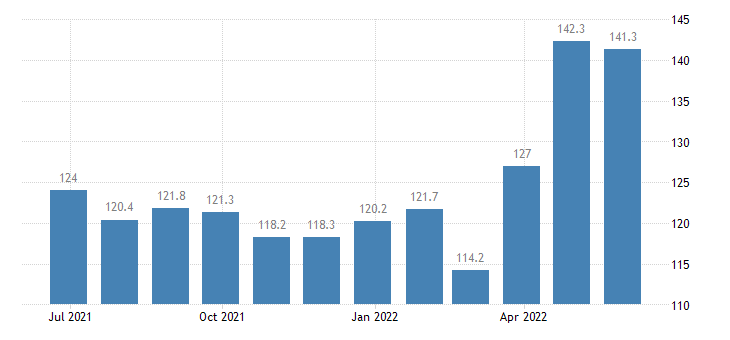 poland harmonised idx of consumer prices hicp pork eurostat data