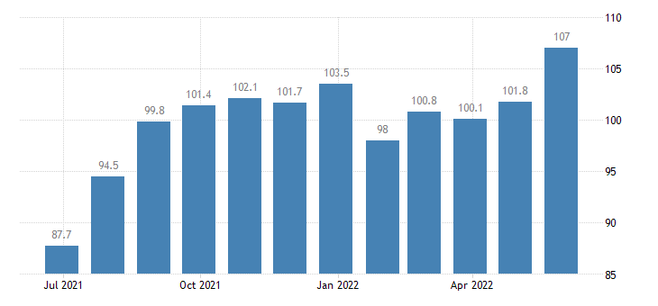 poland harmonised idx of consumer prices hicp pre recorded recording media eurostat data