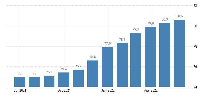 poland harmonised idx of consumer prices hicp second h motor cars eurostat data
