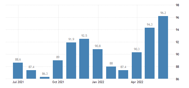poland harmonised idx of consumer prices hicp shoes other footwear eurostat data
