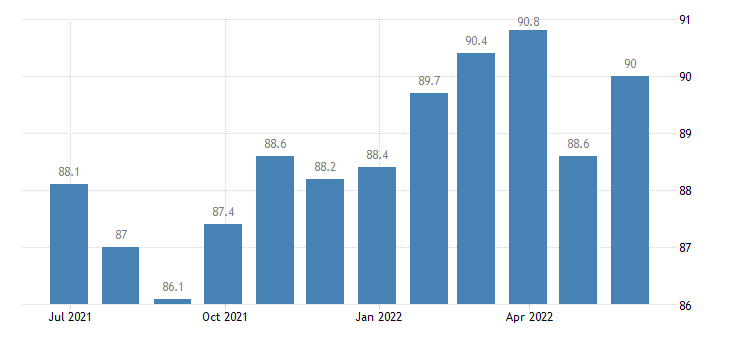 poland harmonised idx of consumer prices hicp small electric household appliances eurostat data