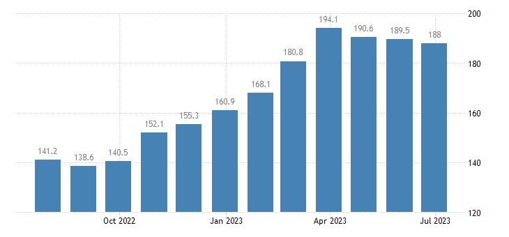 poland harmonised idx of consumer prices hicp vegetables eurostat data