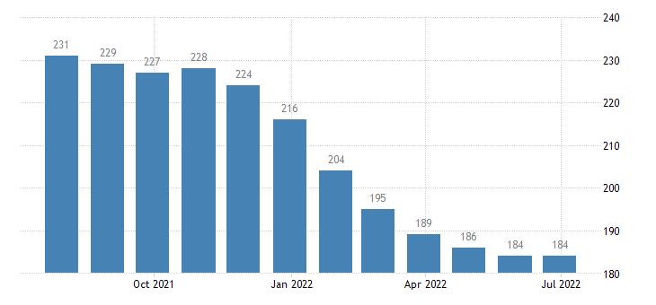 poland harmonised unemployment from 25 to 74 years males eurostat data