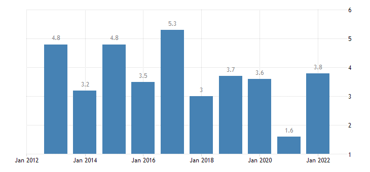 poland private sector credit flow non consolidated eurostat data