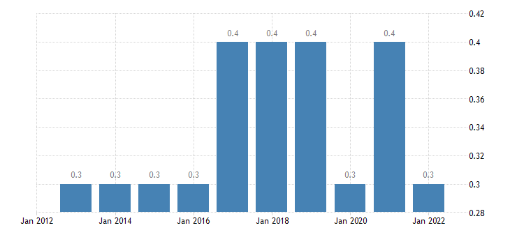 poland private sector debt loans non consolidated non profit institutions serving households eurostat data