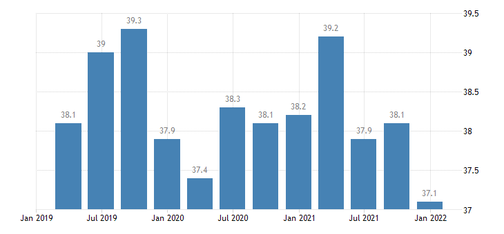 portugal direct investment abroad assets positions at the end of period eurostat data