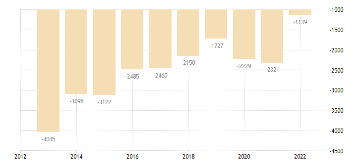 portugal financial derivatives employee stock options deposit taking corporations except the central bank eurostat data