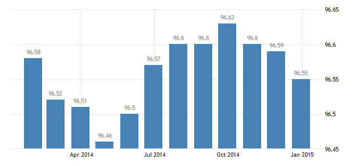portugal harmonised idx of consumer prices hicp administered prices energy eurostat data
