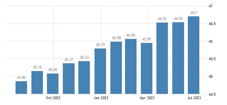 portugal harmonised idx of consumer prices hicp books eurostat data