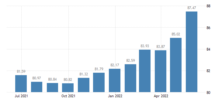 portugal harmonised idx of consumer prices hicp carpets other floor coverings eurostat data
