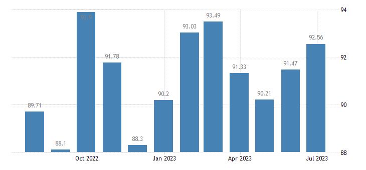 portugal harmonised idx of consumer prices hicp cleaning equipment eurostat data