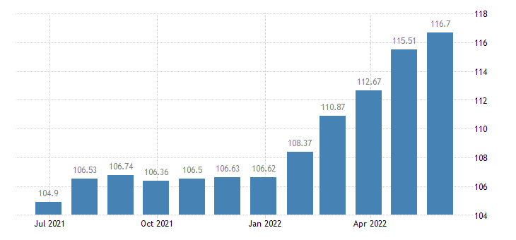 portugal harmonised idx of consumer prices hicp dried vegetables other preserved or processed vegetables eurostat data