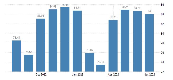 portugal harmonised idx of consumer prices hicp footwear eurostat data