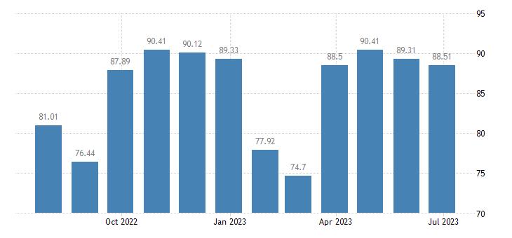 portugal harmonised idx of consumer prices hicp footwear for women eurostat data