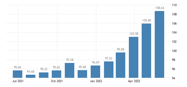 portugal harmonised idx of consumer prices hicp fresh low fat milk eurostat data