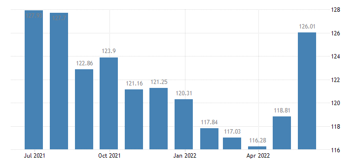 portugal harmonised idx of consumer prices hicp fresh or chilled fruit eurostat data