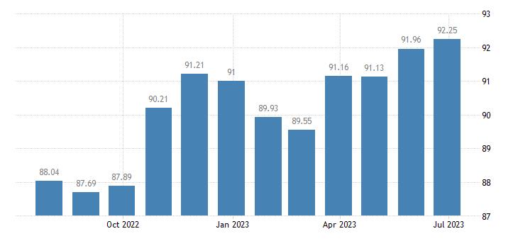 portugal harmonised idx of consumer prices hicp furnishings fabrics curtains eurostat data
