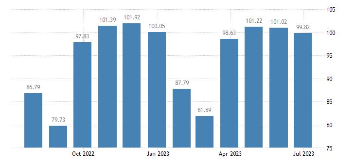 portugal harmonised idx of consumer prices hicp garments for men eurostat data