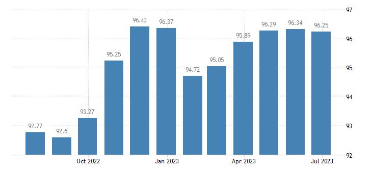 portugal harmonised idx of consumer prices hicp household textiles eurostat data