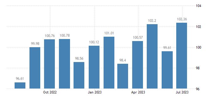 portugal harmonised idx of consumer prices hicp irons eurostat data