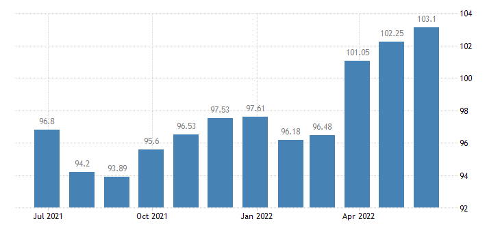 portugal harmonised idx of consumer prices hicp jewellery eurostat data