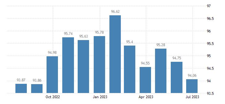 portugal harmonised idx of consumer prices hicp major tools equipment eurostat data