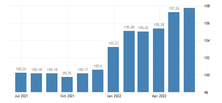 portugal harmonised idx of consumer prices hicp newspapers books stationery eurostat data