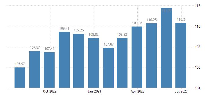 portugal harmonised idx of consumer prices hicp non electric kitchen utensils articles eurostat data
