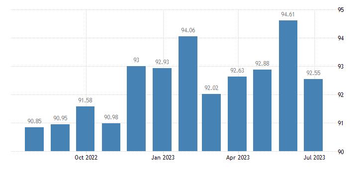 portugal harmonised idx of consumer prices hicp non electrical appliances eurostat data