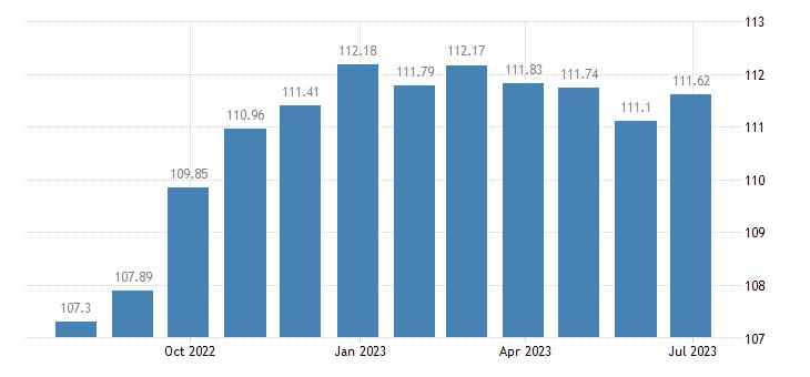 portugal harmonised idx of consumer prices hicp non motorised small tools eurostat data