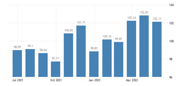 portugal harmonised idx of consumer prices hicp other food products n e c eurostat data