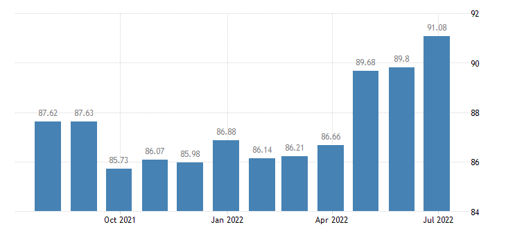 portugal harmonised idx of consumer prices hicp other medical products n e c eurostat data