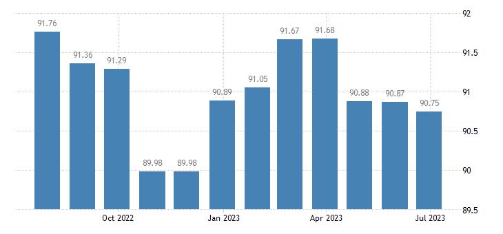 portugal harmonised idx of consumer prices hicp other non fiction books eurostat data