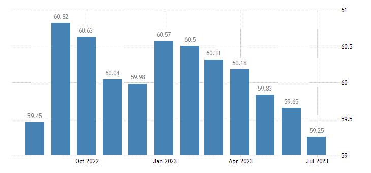 portugal harmonised idx of consumer prices hicp other recording media eurostat data
