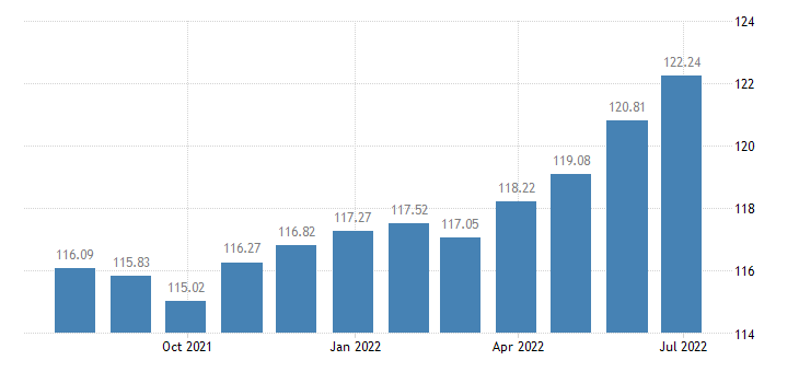 portugal harmonised idx of consumer prices hicp other stationery drawing materials eurostat data