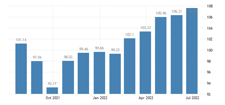 portugal harmonised idx of consumer prices hicp paper products eurostat data