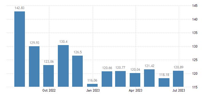 portugal harmonised idx of consumer prices hicp petrol eurostat data